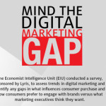 Mind the digital marketing gap [Infographic]