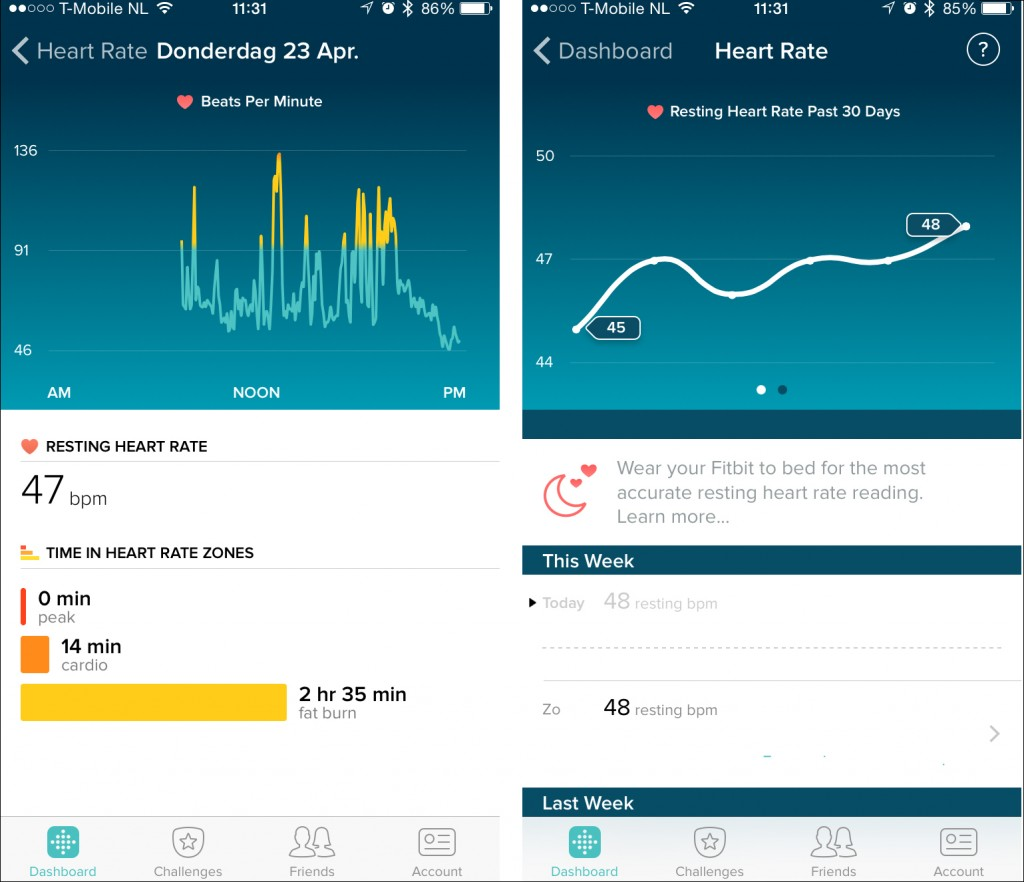 hartslag Fitbit Charge HR