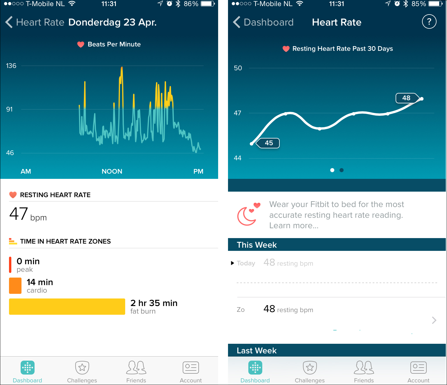 Image Result For Fitbit Charge Hr