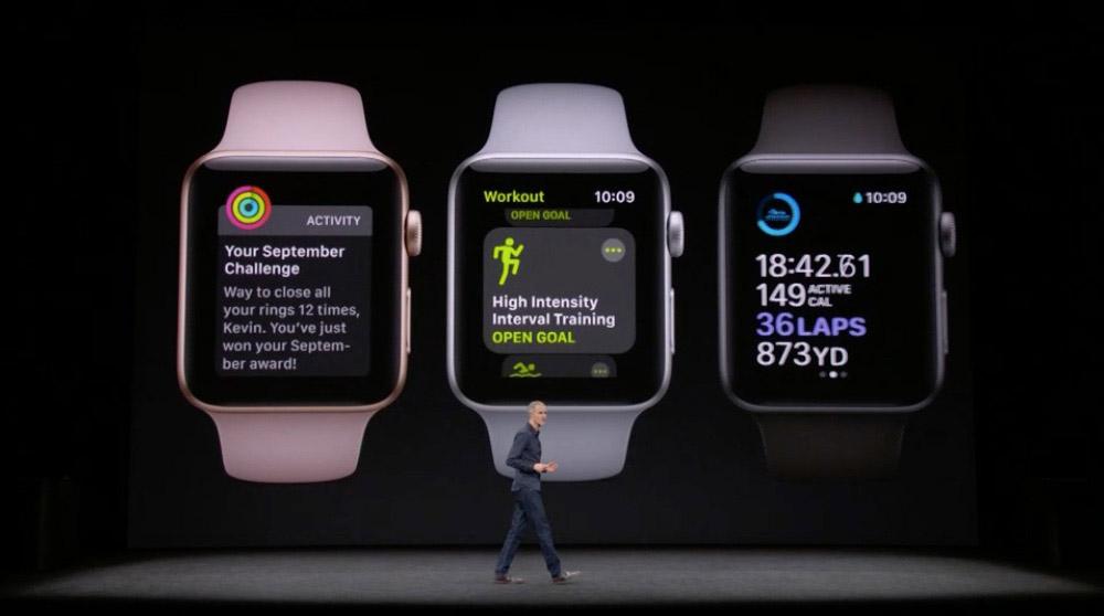 Apple WatchOS 4 heart