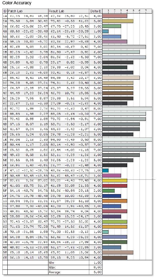 Philips BDM4037UW ColorAccuracy Uncalibrated
