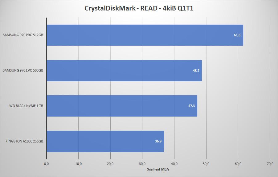 M2SSD_2018REV1_CrystalDiskMark_R-4K-Q1T1