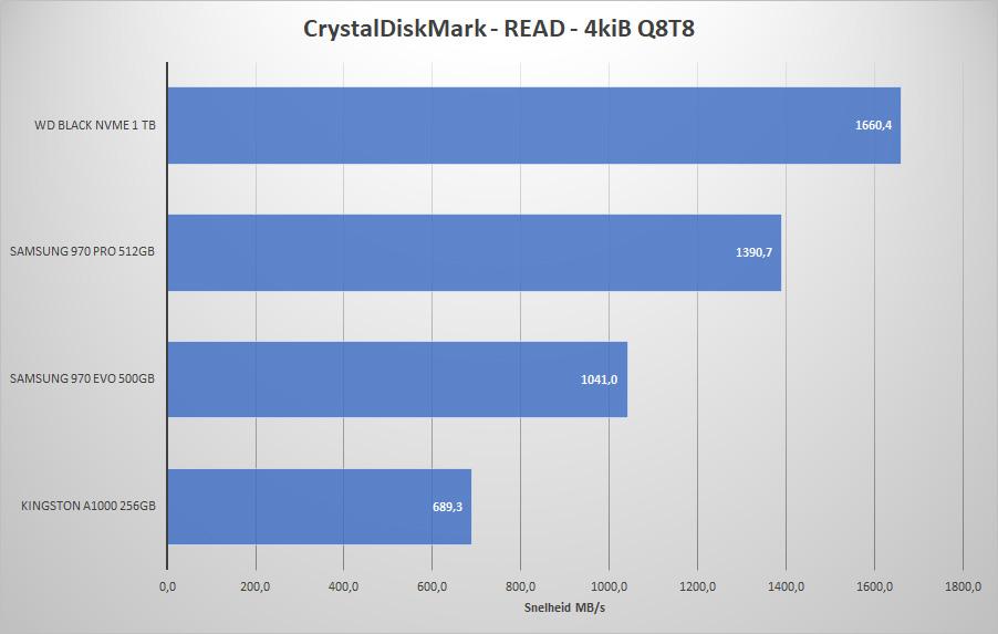 M2SSD_2018REV1_CrystalDiskMark_R-4K-Q8T8