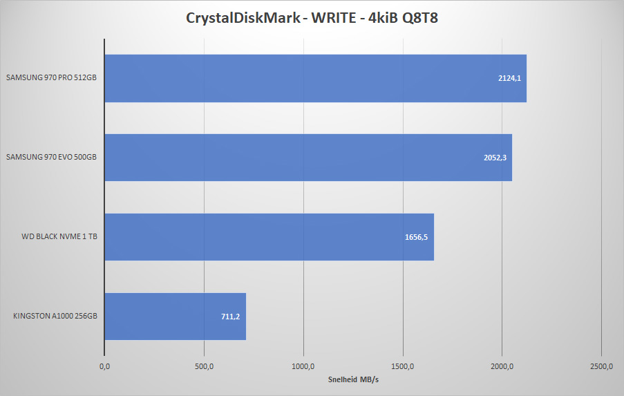 M2SSD_2018REV1_CrystalDiskMark_W-4K-Q8T8
