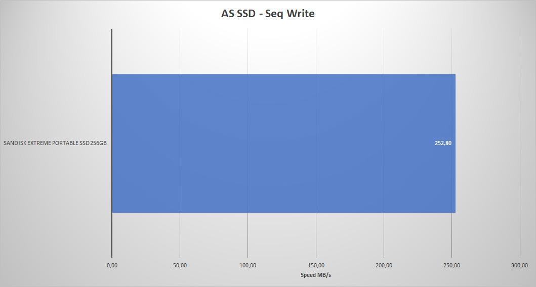Portable_SSD_Bench_2018REV1_ASSD_WRITESEQ