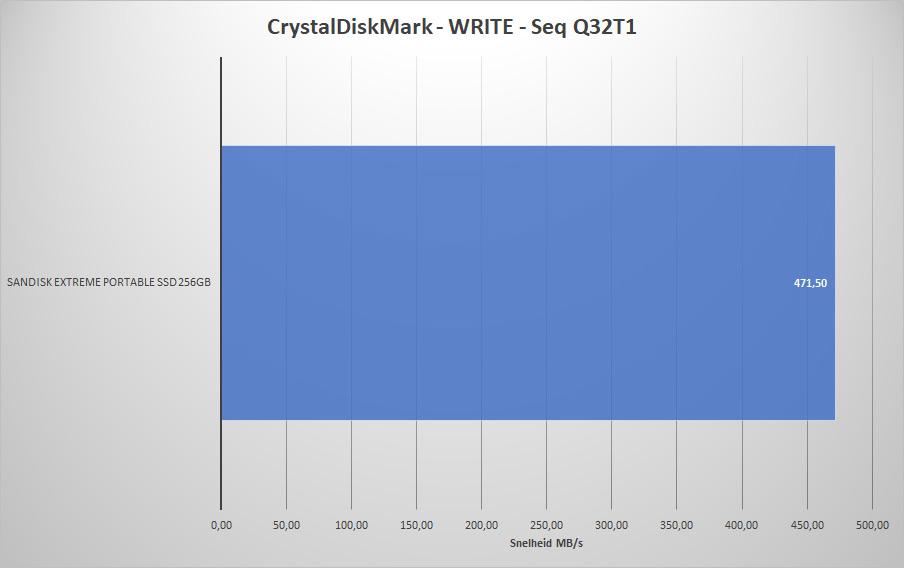 Portable_SSD_Bench_2018REV1_QDM_WRITESEQ